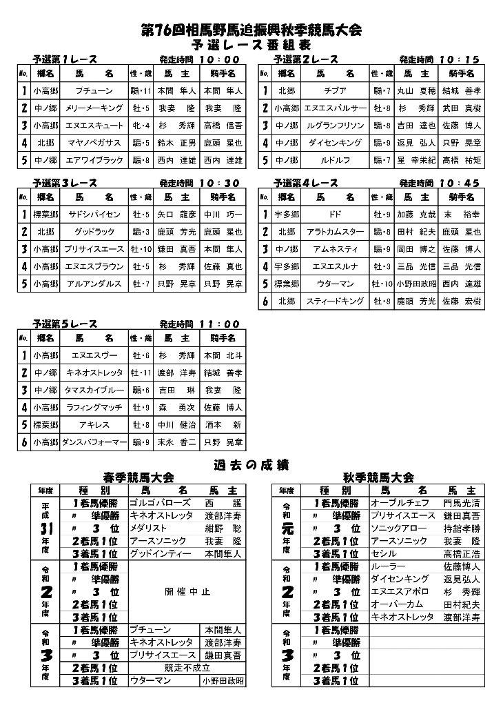 2021.10.17第76回 相馬野馬追振興秋季競馬大会